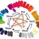 Feng Shui Tips When Choosing House Paint Colors